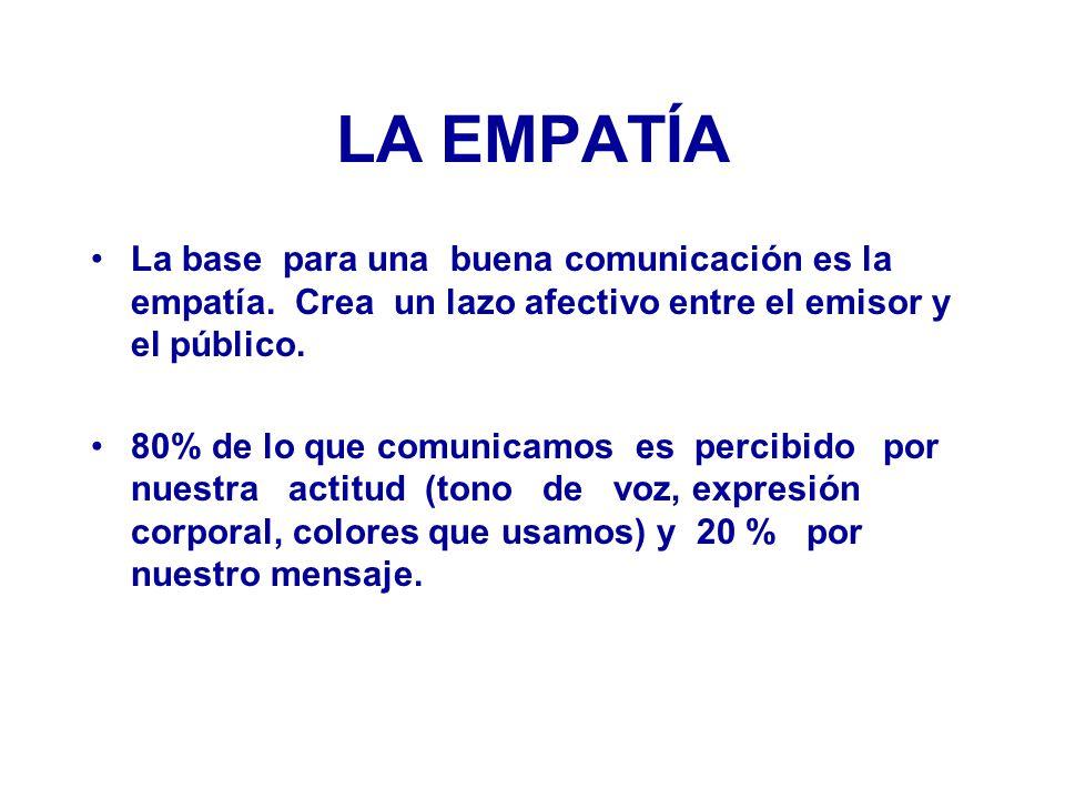 LA EMPATÍA La base para una buena comunicación es la empatía.