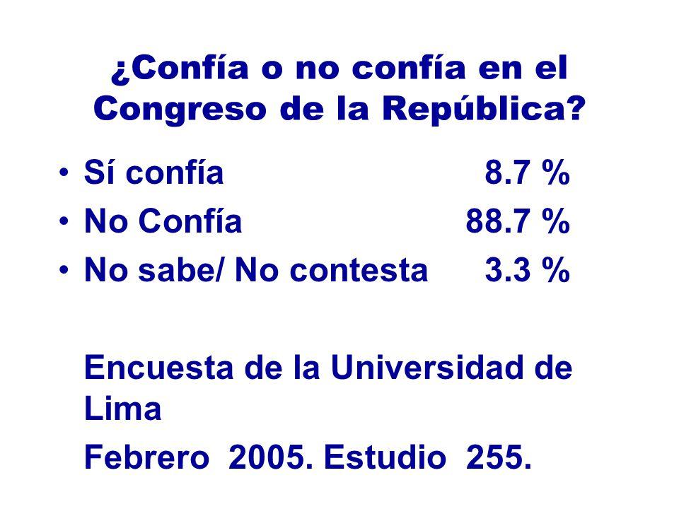 ¿Confía o no confía en el Congreso de la República.