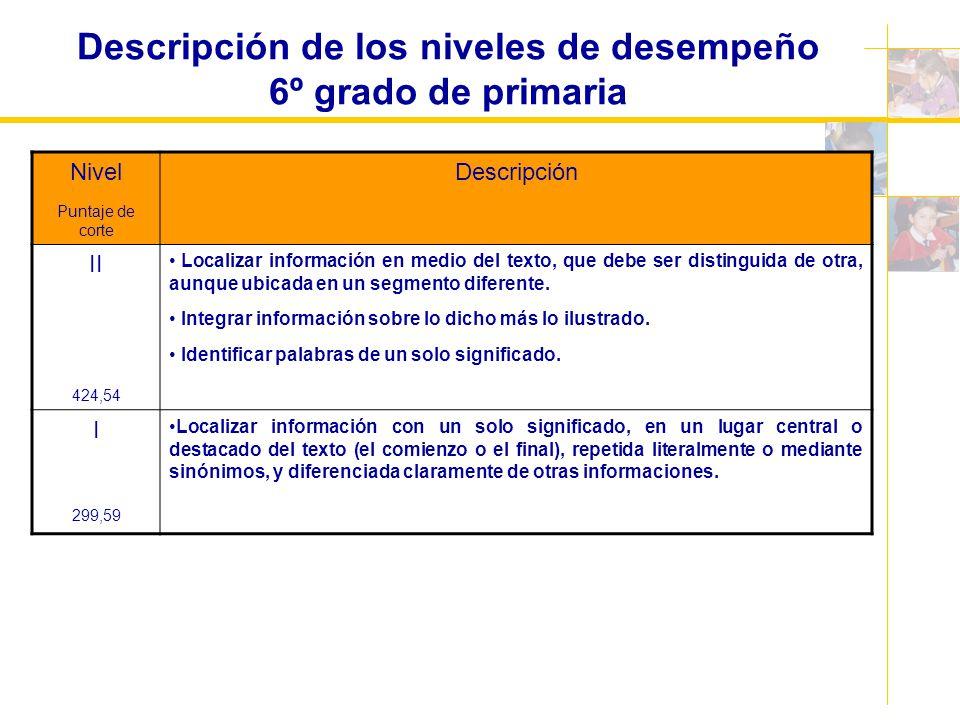 Descripción de los niveles de desempeño 6º grado de primaria Nivel Puntaje de corte Descripción II 424,54 Localizar información en medio del texto, qu