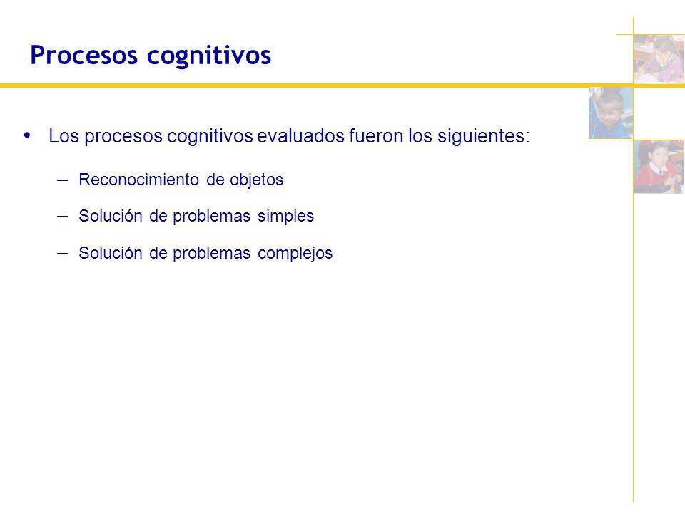 Procesos cognitivos Los procesos cognitivos evaluados fueron los siguientes: – Reconocimiento de objetos – Solución de problemas simples – Solución de