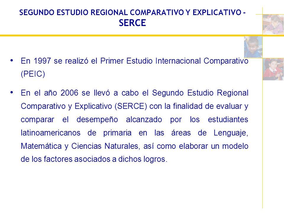 SEGUNDO ESTUDIO REGIONAL COMPARATIVO Y EXPLICATIVO - SERCE En 1997 se realizó el Primer Estudio Internacional Comparativo (PEIC) En el año 2006 se lle