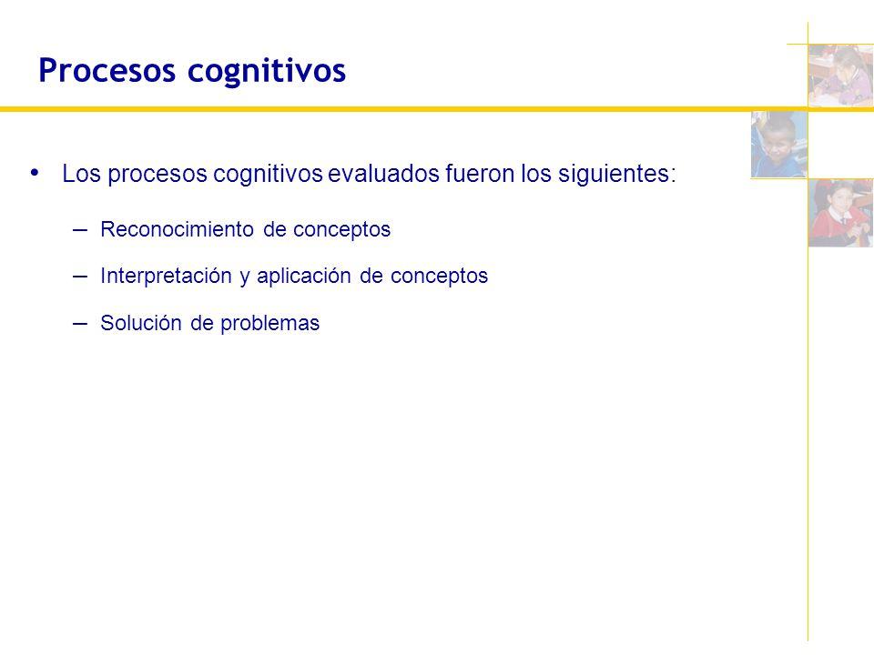 Procesos cognitivos Los procesos cognitivos evaluados fueron los siguientes: – Reconocimiento de conceptos – Interpretación y aplicación de conceptos