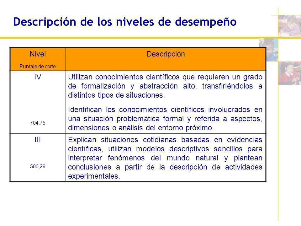 Descripción de los niveles de desempeño Nivel Puntaje de corte Descripción IV 704,75 Utilizan conocimientos científicos que requieren un grado de form