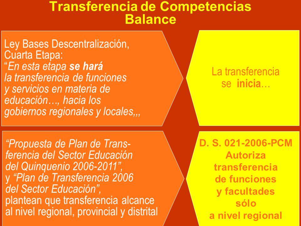 Transferencia de Competencias Balance 21 abril 2006 Decreto Supremo 021-2006-PCM Aprueba Plan Anual de Transferencias de Competencias Sectoriales a lo