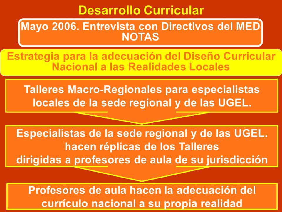 Parte de un diagnóstico de la problemática peculiar de la Institución Educativa A nivel regional es conducida por las Direcciones Regionales de Educac