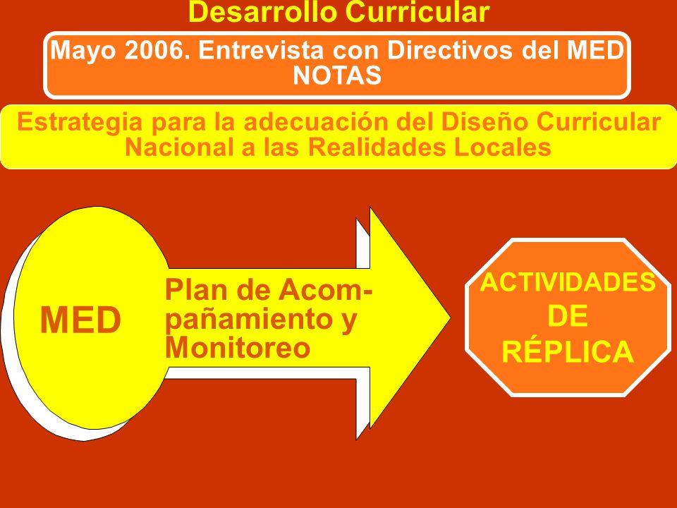 Desarrollo Curricular Mayo 2006. Entrevista con Directivos del MED NOTAS Estrategia para la adecuación del Diseño Curricular Nacional a las Realidades