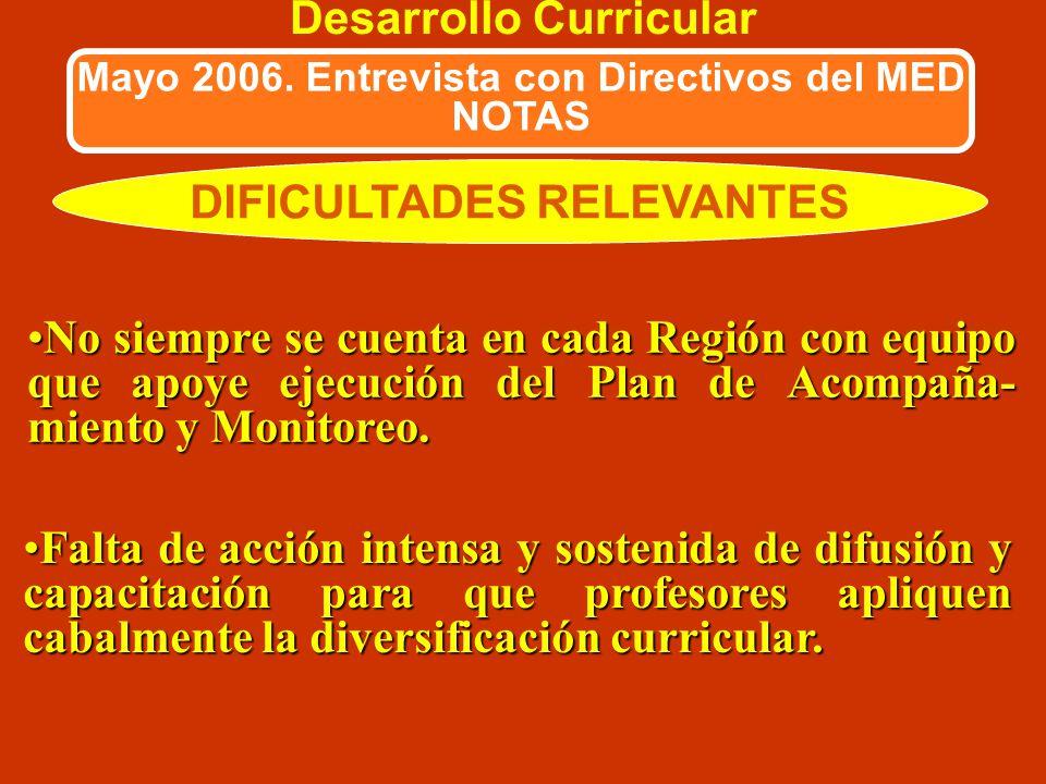 MED Plan de Acom- pañamiento y Monitoreo Desarrollo Curricular Mayo 2006. Entrevista con Directivos del MED NOTAS Estrategia para la adecuación del Di