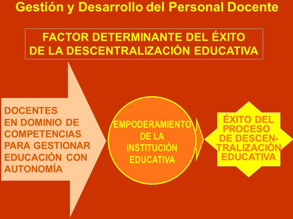 Gestión y Desarrollo del Personal Docente
