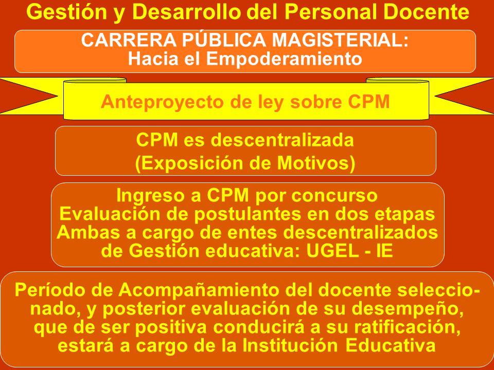 ÉXITO DEL PROCESO DE DESCEN- TRALIZACIÓN EDUCATIVA EMPODERAMIENTO DE LA INSTITUCIÓN EDUCATIVA DOCENTES EN DOMINIO DE COMPETENCIAS PARA GESTIONAR EDUCA