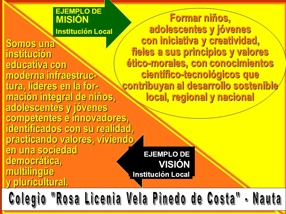 Medios y Materiales Para la Enseñanza EXPERIENCIAS DE LAS REGIONES Base: Voces de las Regiones - Foro Educativo PIURA Planteamiento de los docentes Es