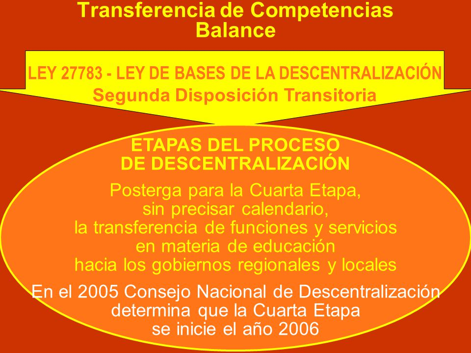 LEY 27783 - LEY DE BASES DE LA DESCENTRALIZACIÓN Segunda Disposición Transitoria ETAPAS DEL PROCESO DE DESCENTRALIZACIÓN Posterga para la Cuarta Etapa, sin precisar calendario, la transferencia de funciones y servicios en materia de educación hacia los gobiernos regionales y locales En el 2005 Consejo Nacional de Descentralización determina que la Cuarta Etapa se inicie el año 2006 Transferencia de Competencias Balance