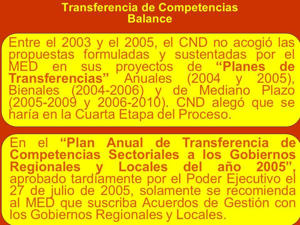 Transferencia de Competencias Balance Entre el 2003 y el 2005, el CND no acogió las propuestas formuladas y sustentadas por el MED en sus proyectos de Planes de Transferencias Anuales (2004 y 2005), Bienales (2004-2006) y de Mediano Plazo (2005-2009 y 2006-2010).