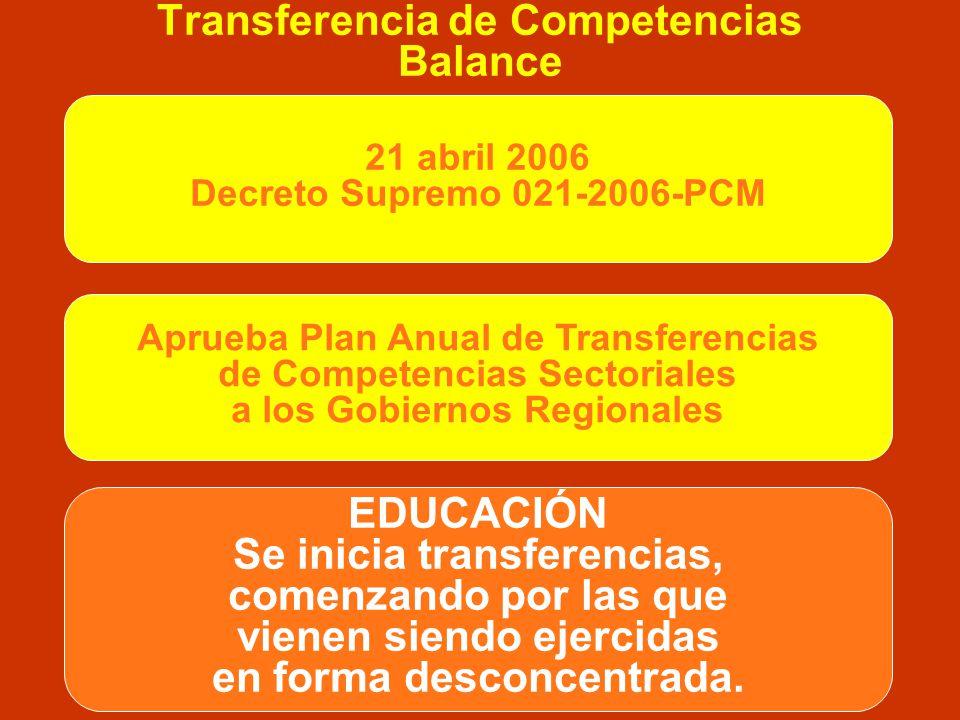 Transferencia de Competencias Balance 21 abril 2006 Decreto Supremo 021-2006-PCM Aprueba Plan Anual de Transferencias de Competencias Sectoriales a los Gobiernos Regionales EDUCACIÓN Se inicia transferencias, comenzando por las que vienen siendo ejercidas en forma desconcentrada.
