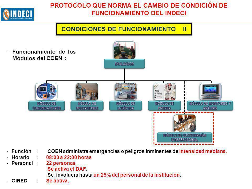 PROTOCOLO QUE NORMA EL CAMBIO DE CONDICIÓN DE FUNCIONAMIENTO DEL INDECI CONDICIONES DE FUNCIONAMIENTO II -Funcionamiento de los Módulos del COEN : -Fu