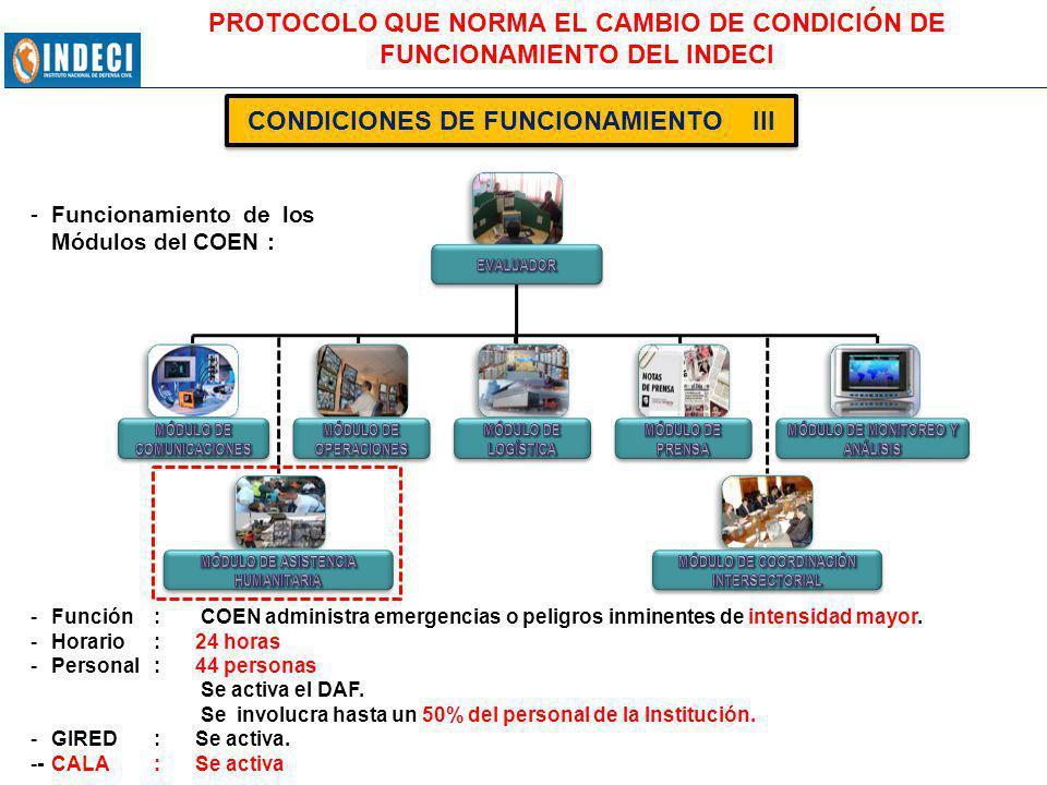 PROTOCOLO QUE NORMA EL CAMBIO DE CONDICIÓN DE FUNCIONAMIENTO DEL INDECI CONDICIONES DE FUNCIONAMIENTO IV -Funcionamiento de los Módulos del COEN : -Función : COEN administra desastres.