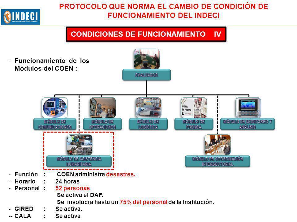 PROTOCOLO QUE NORMA EL CAMBIO DE CONDICIÓN DE FUNCIONAMIENTO DEL INDECI CONDICIONES DE FUNCIONAMIENTO IV -Funcionamiento de los Módulos del COEN : -Fu