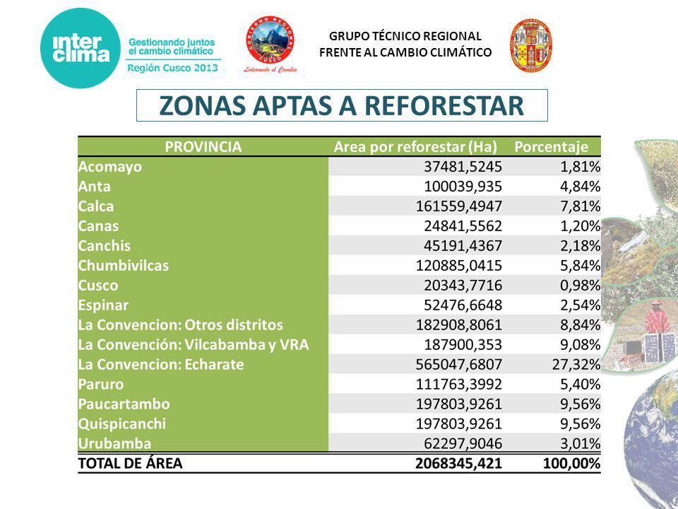 GRUPO TÉCNICO REGIONAL FRENTE AL CAMBIO CLIMÁTICO ZONAS APTAS A REFORESTAR