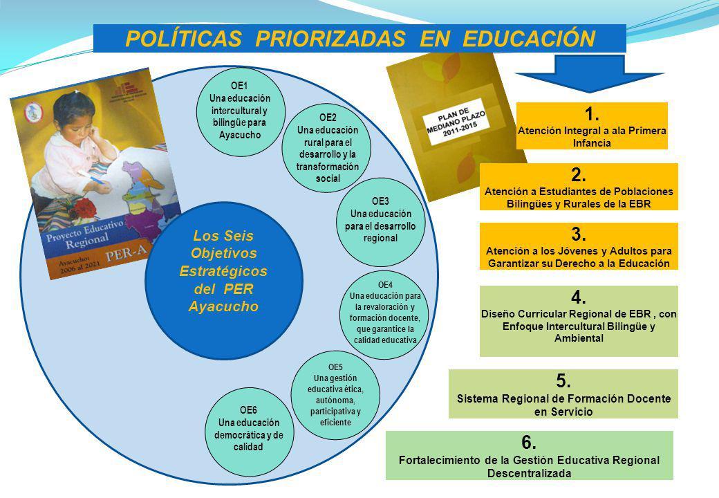 OE1 Una educación intercultural y bilingüe para Ayacucho OE2 Una educación rural para el desarrollo y la transformación social OE5 Una gestión educati