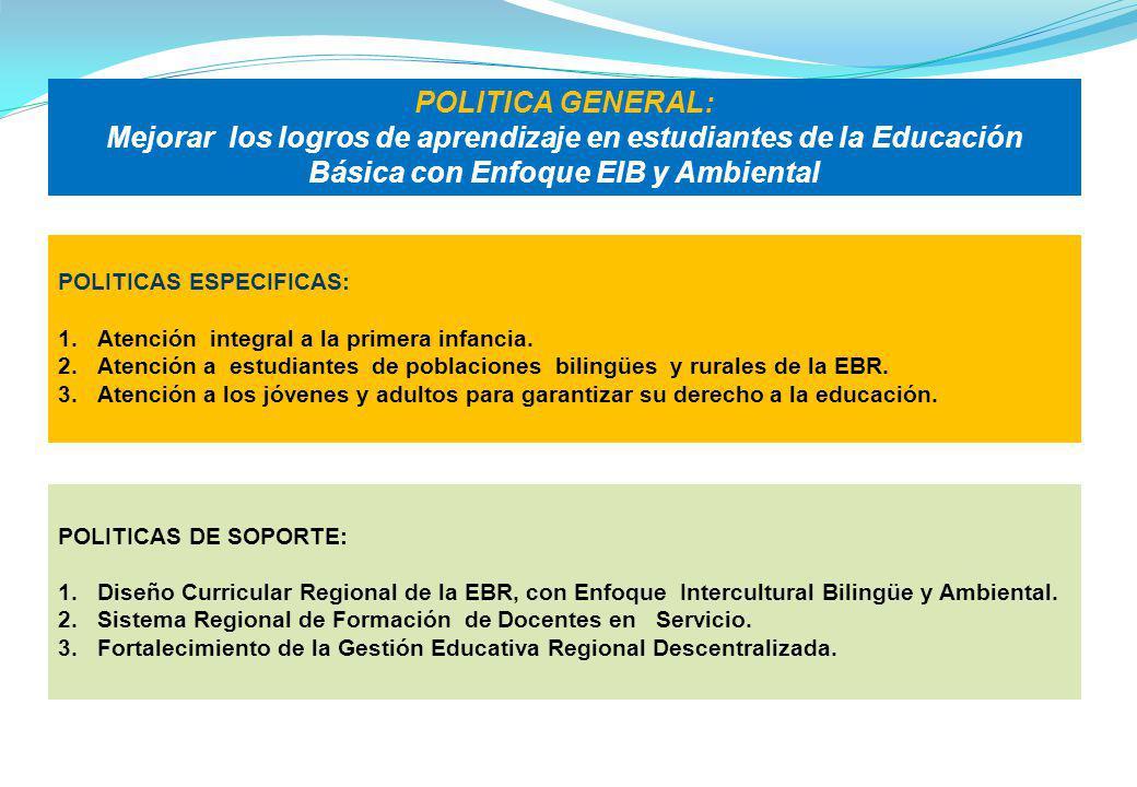 POLITICA GENERAL: Mejorar los logros de aprendizaje en estudiantes de la Educación Básica con Enfoque EIB y Ambiental POLITICAS ESPECIFICAS: 1.Atenció