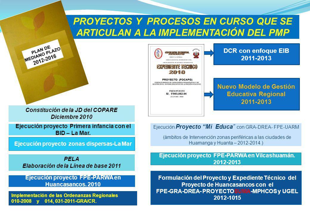 DCR con enfoque EIB 2011-2013 Nuevo Modelo de Gestión Educativa Regional 2011-2013 Constitución de la JD del COPARE Diciembre 2010 PROYECTOS Y PROCESO