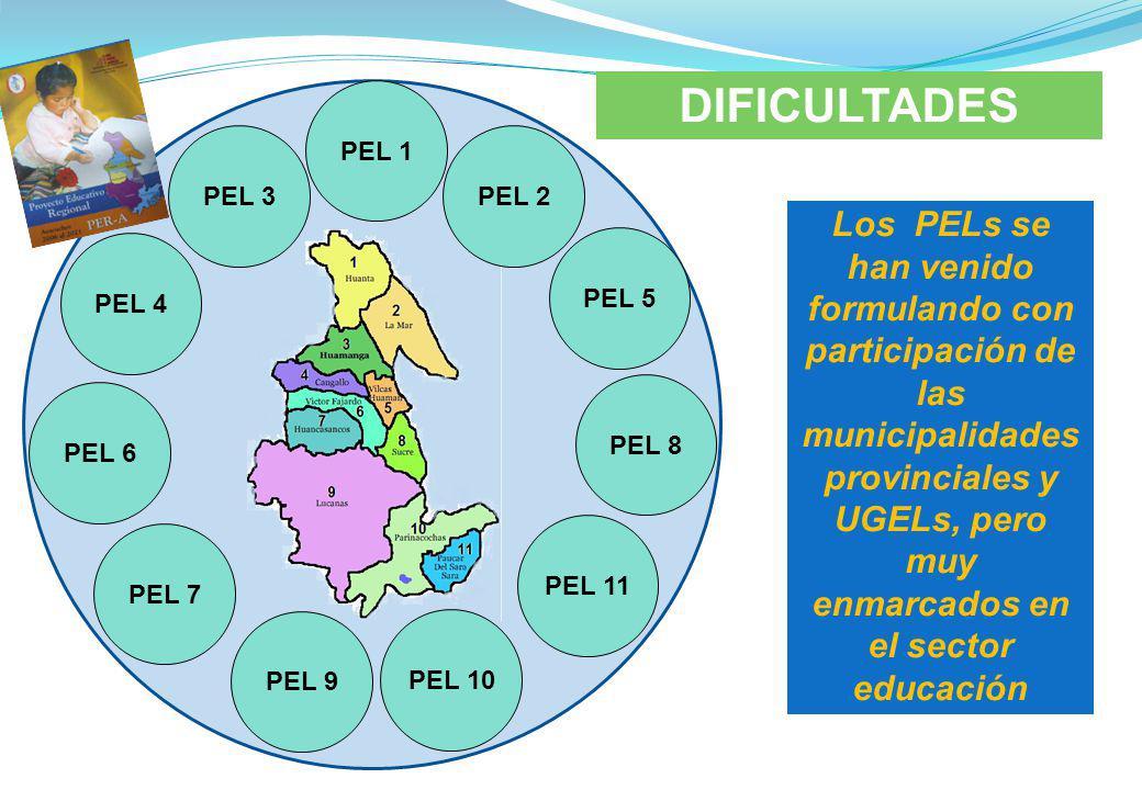 PEL 1 PEL 5 PEL 8 PEL 11 Los PELs se han venido formulando con participación de las municipalidades provinciales y UGELs, pero muy enmarcados en el se