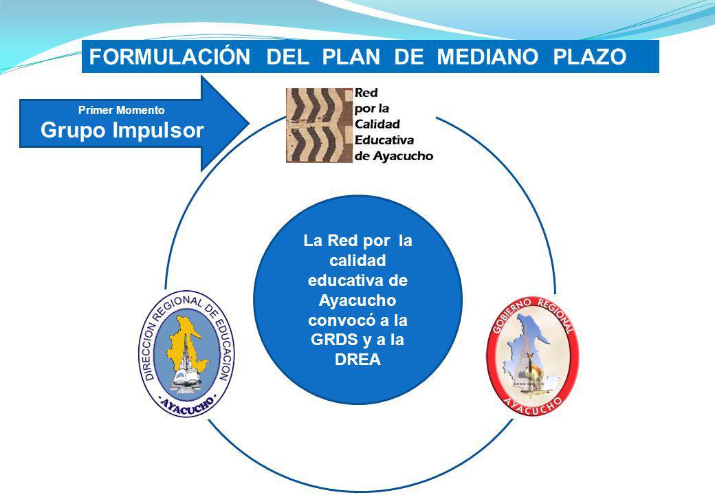 Primer Momento Grupo Impulsor La Red por la calidad educativa de Ayacucho convocó a la GRDS y a la DREA FORMULACIÓN DEL PLAN DE MEDIANO PLAZO