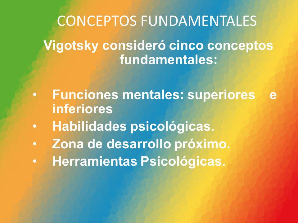 CONCEPTOS FUNDAMENTALES Vigotsky consideró cinco conceptos fundamentales: Funciones mentales: superiores e inferiores Habilidades psicológicas. Zona d