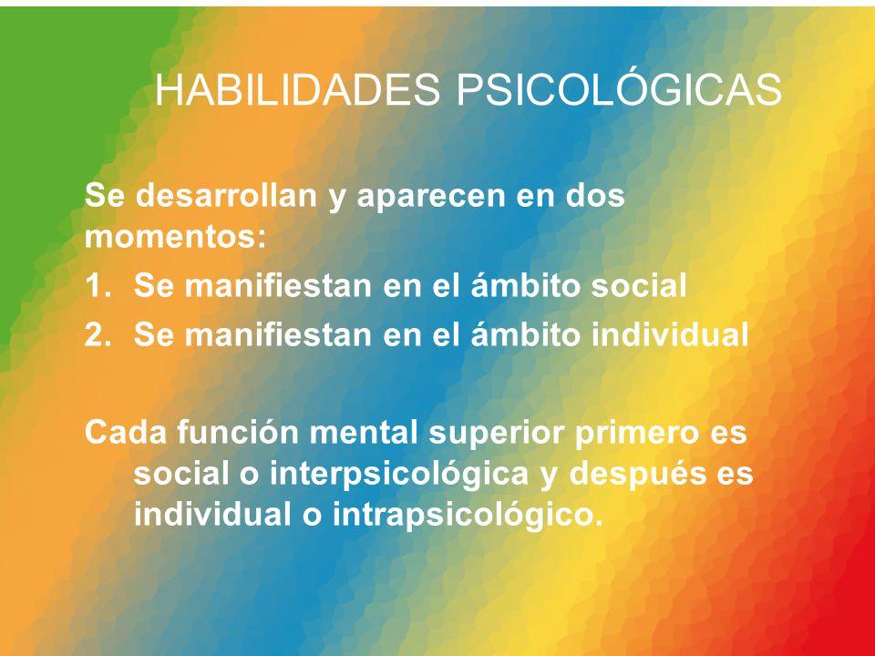 HABILIDADES PSICOLÓGICAS Se desarrollan y aparecen en dos momentos: 1.Se manifiestan en el ámbito social 2.Se manifiestan en el ámbito individual Cada