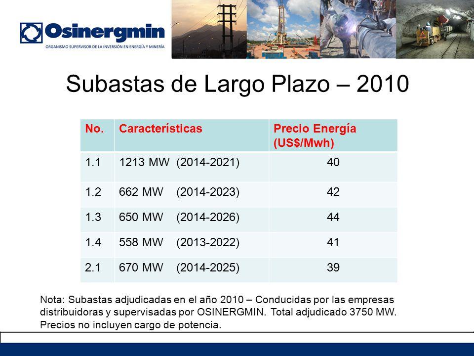 Subastas de Largo Plazo – 2010 No.CaracterísticasPrecio Energía (US$/Mwh) 1.11213 MW (2014-2021)40 1.2662 MW (2014-2023)42 1.3650 MW (2014-2026)44 1.4558 MW (2013-2022)41 2.1670 MW (2014-2025)39 Nota: Subastas adjudicadas en el año 2010 – Conducidas por las empresas distribuidoras y supervisadas por OSINERGMIN.