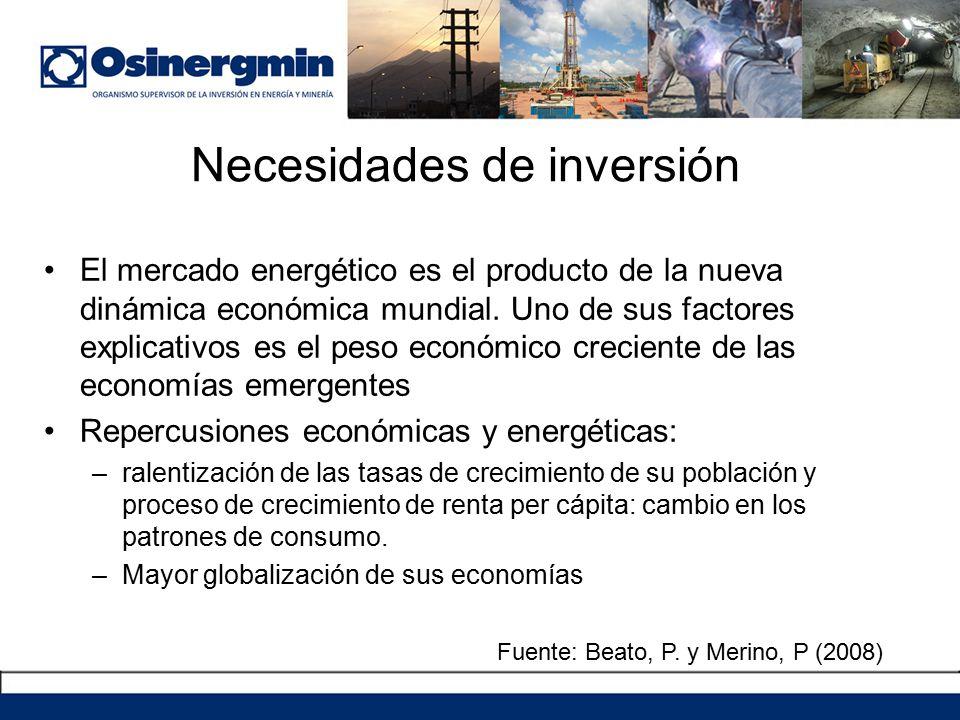 Necesidades de inversión El mercado energético es el producto de la nueva dinámica económica mundial.