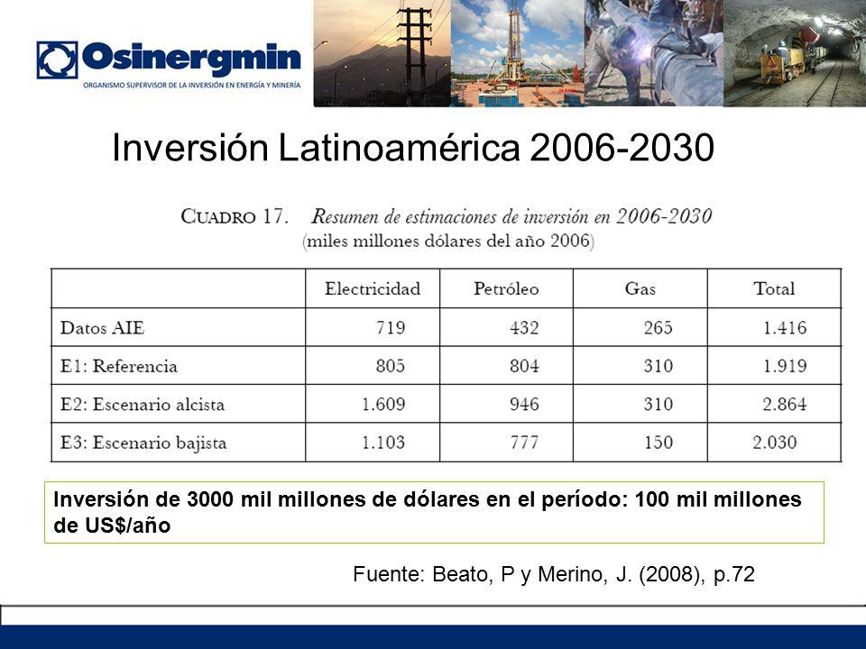 Inversión Latinoamérica 2006-2030 Inversión de 3000 mil millones de dólares en el período: 100 mil millones de US$/año Fuente: Beato, P y Merino, J.