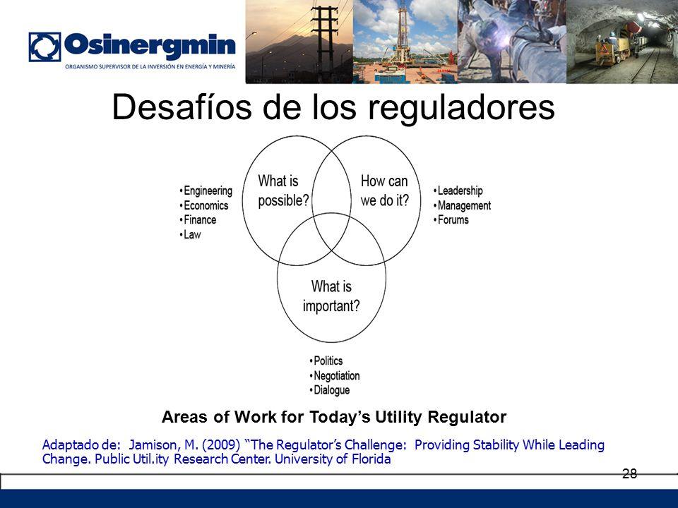 28 Desafíos de los reguladores Adaptado de: Jamison, M.