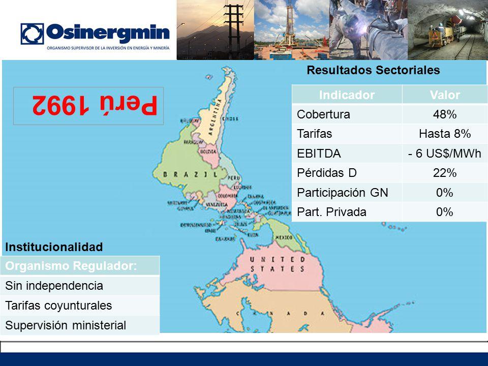 Perú: Institucionalidad, regulación y desempeño del sector electricidad a 18 años de la reforma Edwin Quintanilla Acosta Noviembre 2010 IndicadorValor Cobertura48% TarifasHasta 8% EBITDA- 6 US$/MWh Pérdidas D22% Participación GN0% Part.