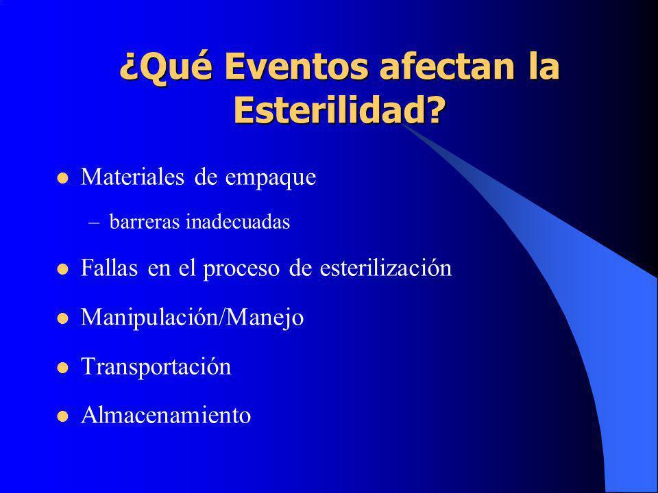 ¿Qué Eventos afectan la Esterilidad.