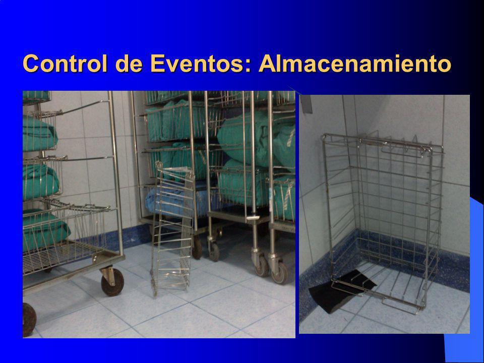 Control de Eventos: Almacenamiento