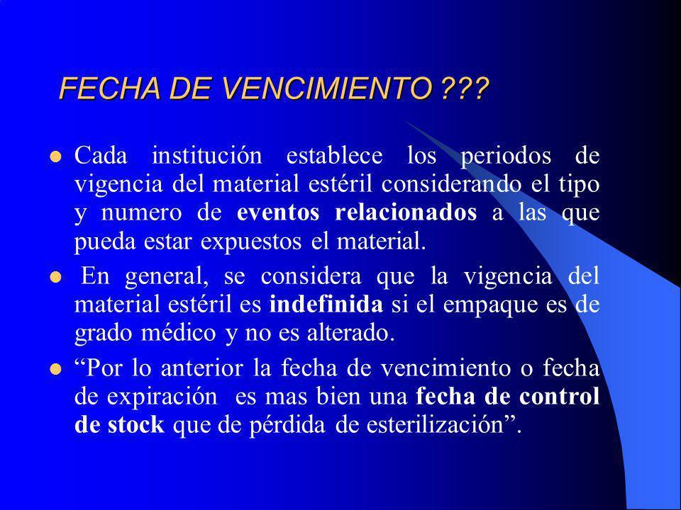 FECHA DE VENCIMIENTO ??.
