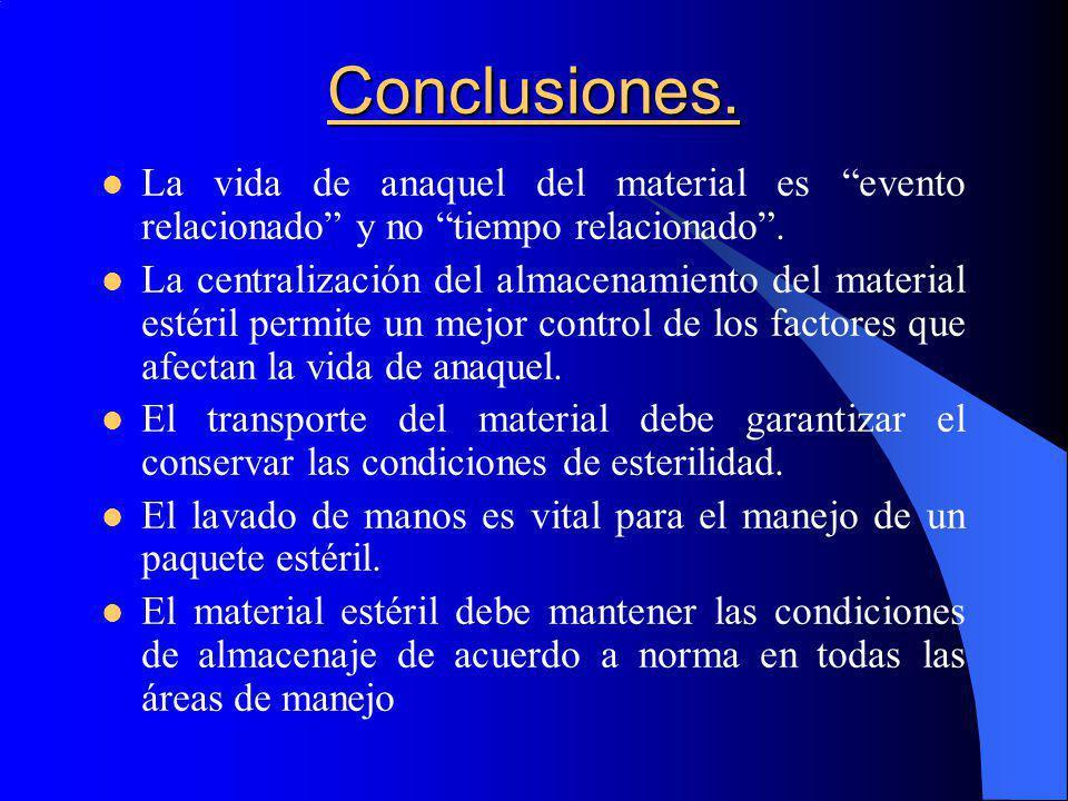 Conclusiones.La vida de anaquel del material es evento relacionado y no tiempo relacionado.