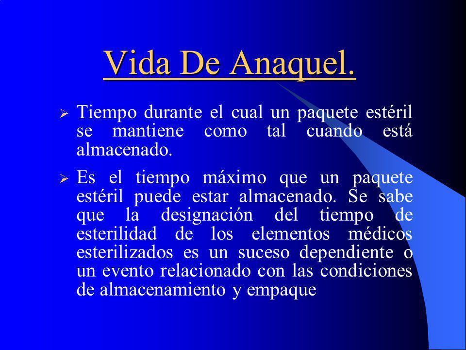 Vida De Anaquel.