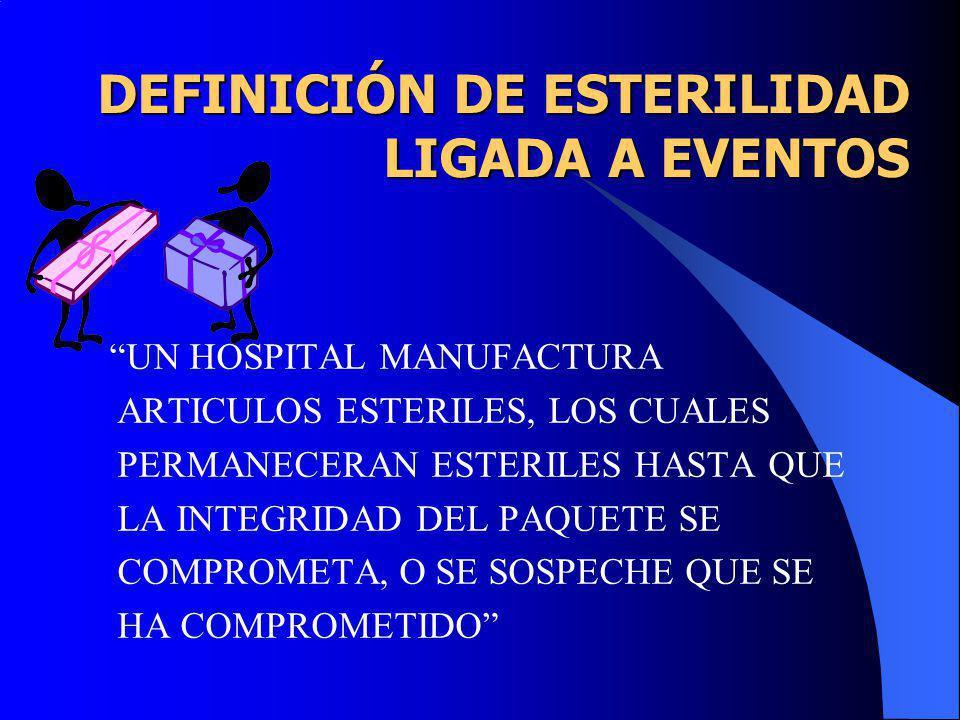 DEFINICIÓN DE ESTERILIDAD LIGADA A EVENTOS UN HOSPITAL MANUFACTURA ARTICULOS ESTERILES, LOS CUALES PERMANECERAN ESTERILES HASTA QUE LA INTEGRIDAD DEL PAQUETE SE COMPROMETA, O SE SOSPECHE QUE SE HA COMPROMETIDO