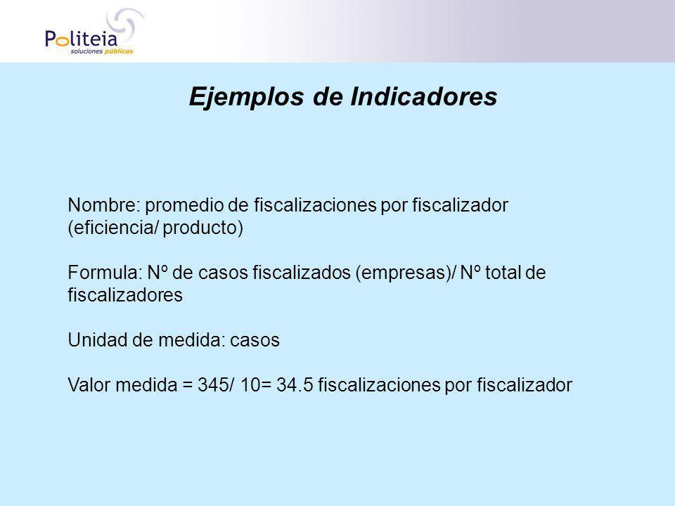 Ejemplos de Indicadores Nombre: promedio de fiscalizaciones por fiscalizador (eficiencia/ producto) Formula: Nº de casos fiscalizados (empresas)/ Nº t