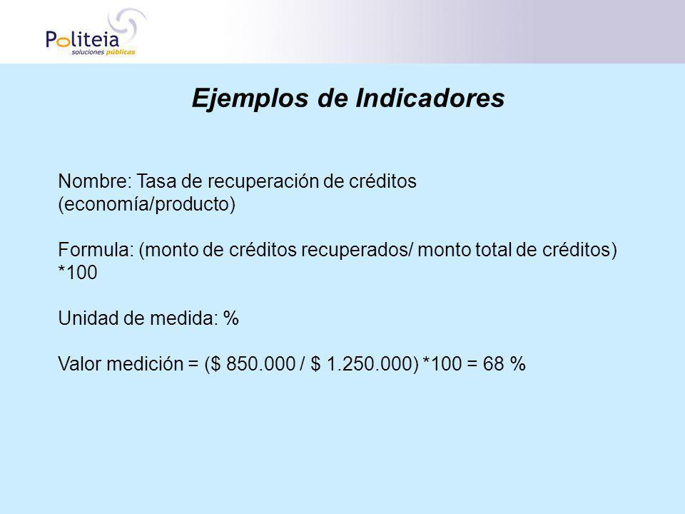 Ejemplos de Indicadores Nombre: Tasa de recuperación de créditos (economía/producto) Formula: (monto de créditos recuperados/ monto total de créditos)