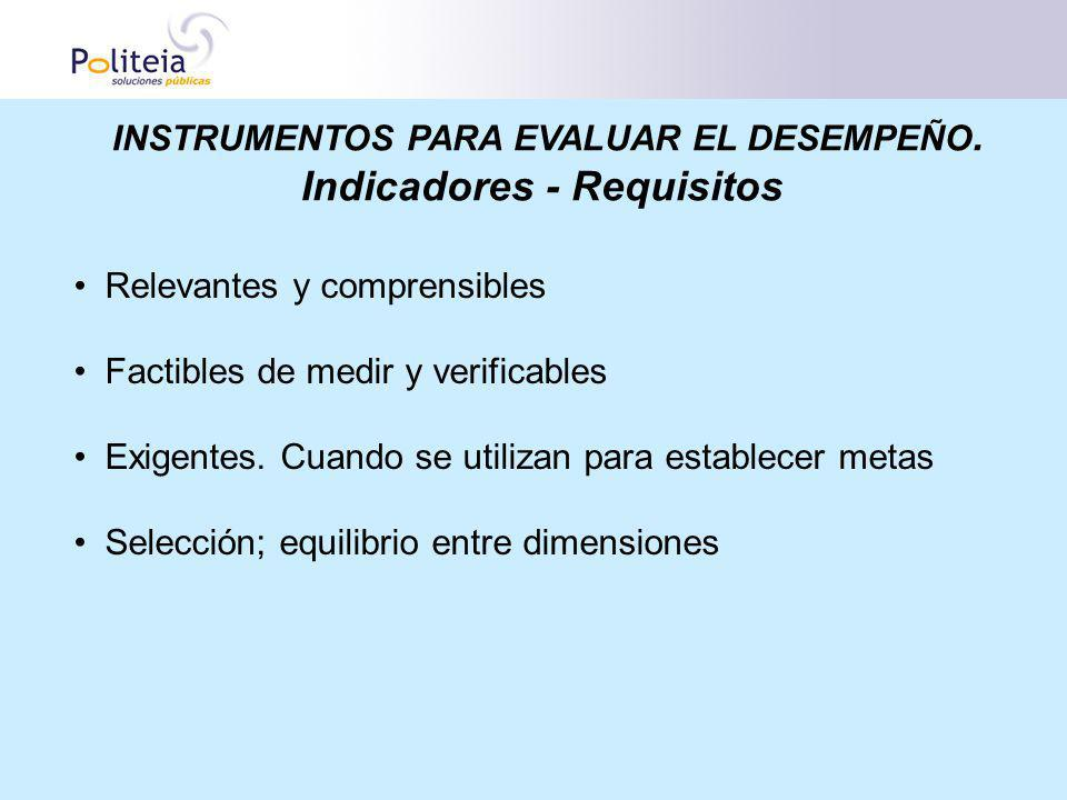 INSTRUMENTOS PARA EVALUAR EL DESEMPEÑO. Indicadores - Requisitos Relevantes y comprensibles Factibles de medir y verificables Exigentes. Cuando se uti