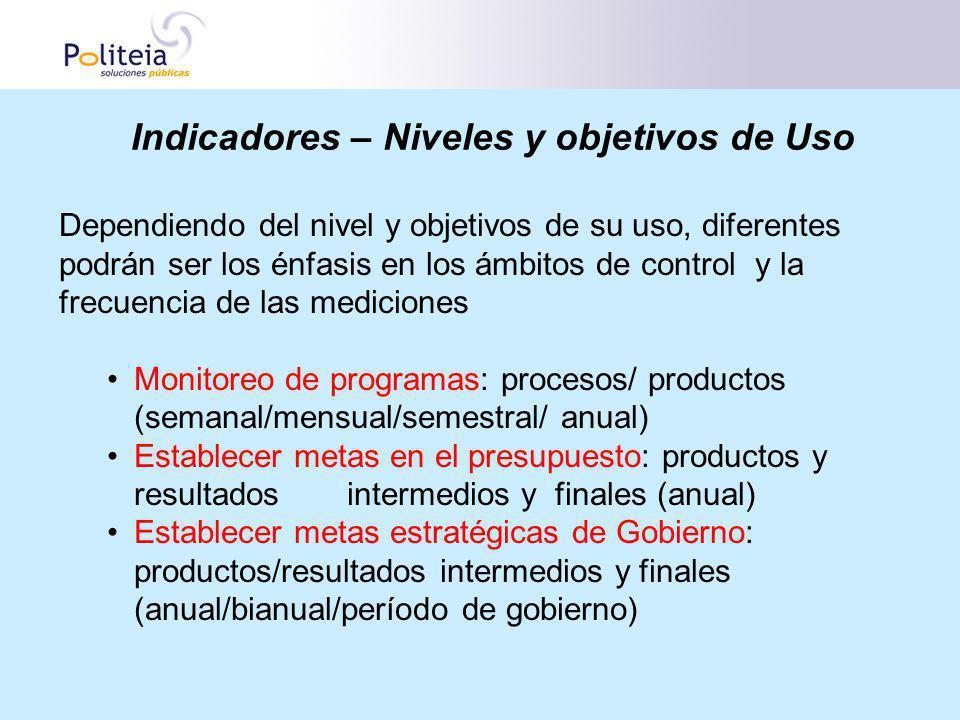 Indicadores – Niveles y objetivos de Uso Dependiendo del nivel y objetivos de su uso, diferentes podrán ser los énfasis en los ámbitos de control y la