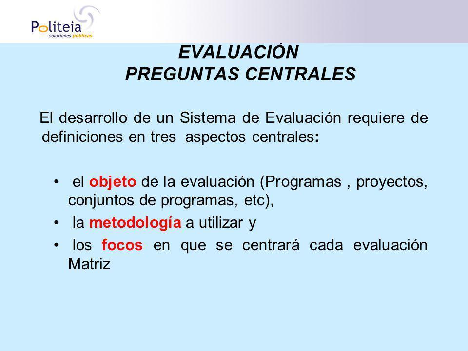 EVALUACIÓN PREGUNTAS CENTRALES El desarrollo de un Sistema de Evaluación requiere de definiciones en tres aspectos centrales: el objeto de la evaluaci