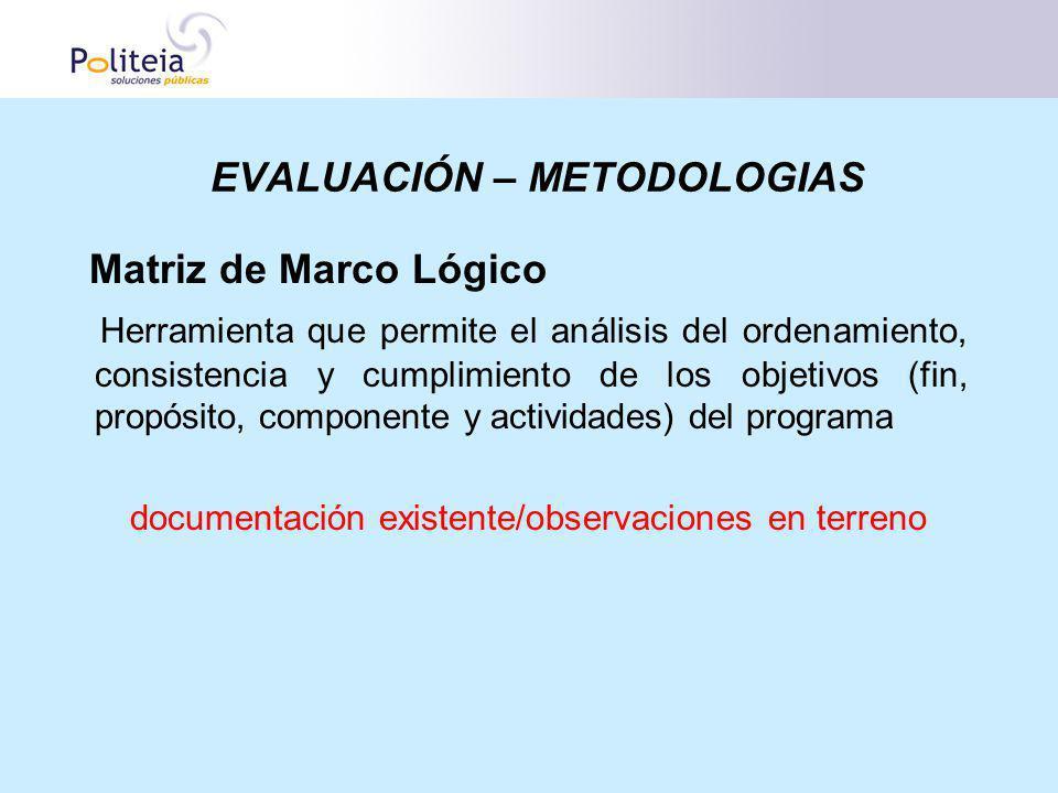 EVALUACIÓN – METODOLOGIAS Matriz de Marco Lógico Herramienta que permite el análisis del ordenamiento, consistencia y cumplimiento de los objetivos (f