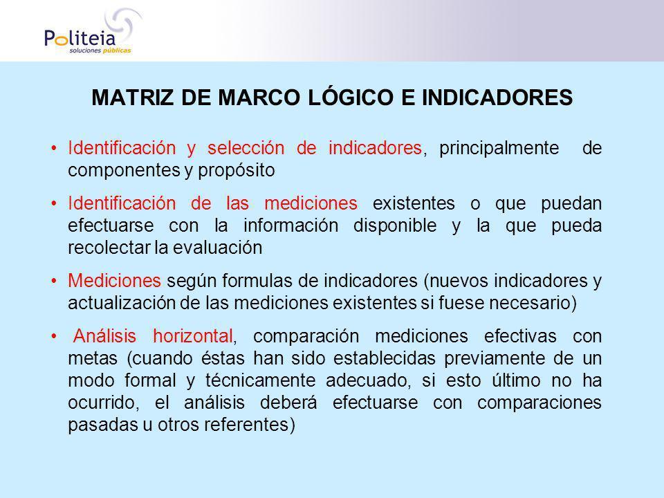 MATRIZ DE MARCO LÓGICO E INDICADORES Identificación y selección de indicadores, principalmente de componentes y propósito Identificación de las medici