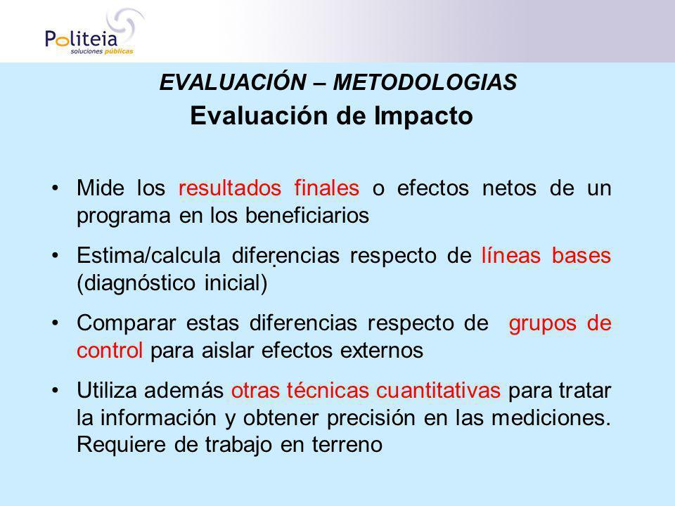 EVALUACIÓN – METODOLOGIAS Evaluación de Impacto Mide los resultados finales o efectos netos de un programa en los beneficiarios Estima/calcula diferen