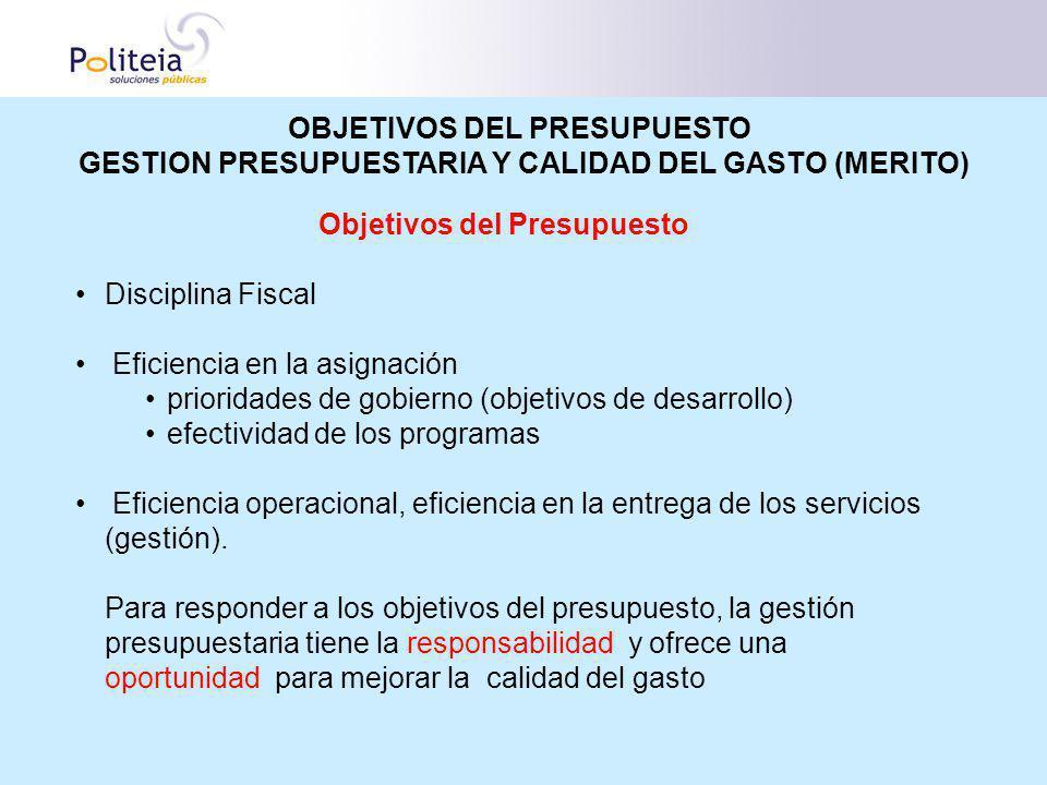 OBJETIVOS DEL PRESUPUESTO GESTION PRESUPUESTARIA Y CALIDAD DEL GASTO (MERITO) Objetivos del Presupuesto Disciplina Fiscal Eficiencia en la asignación
