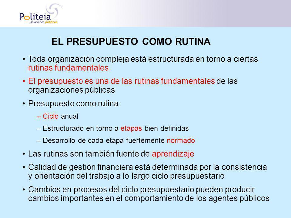 EL PRESUPUESTO COMO RUTINA Toda organización compleja está estructurada en torno a ciertas rutinas fundamentales El presupuesto es una de las rutinas