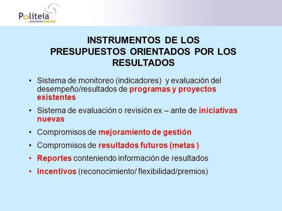 INSTRUMENTOS DE LOS PRESUPUESTOS ORIENTADOS POR LOS RESULTADOS Sistema de monitoreo (indicadores) y evaluación del desempeño/resultados de programas y